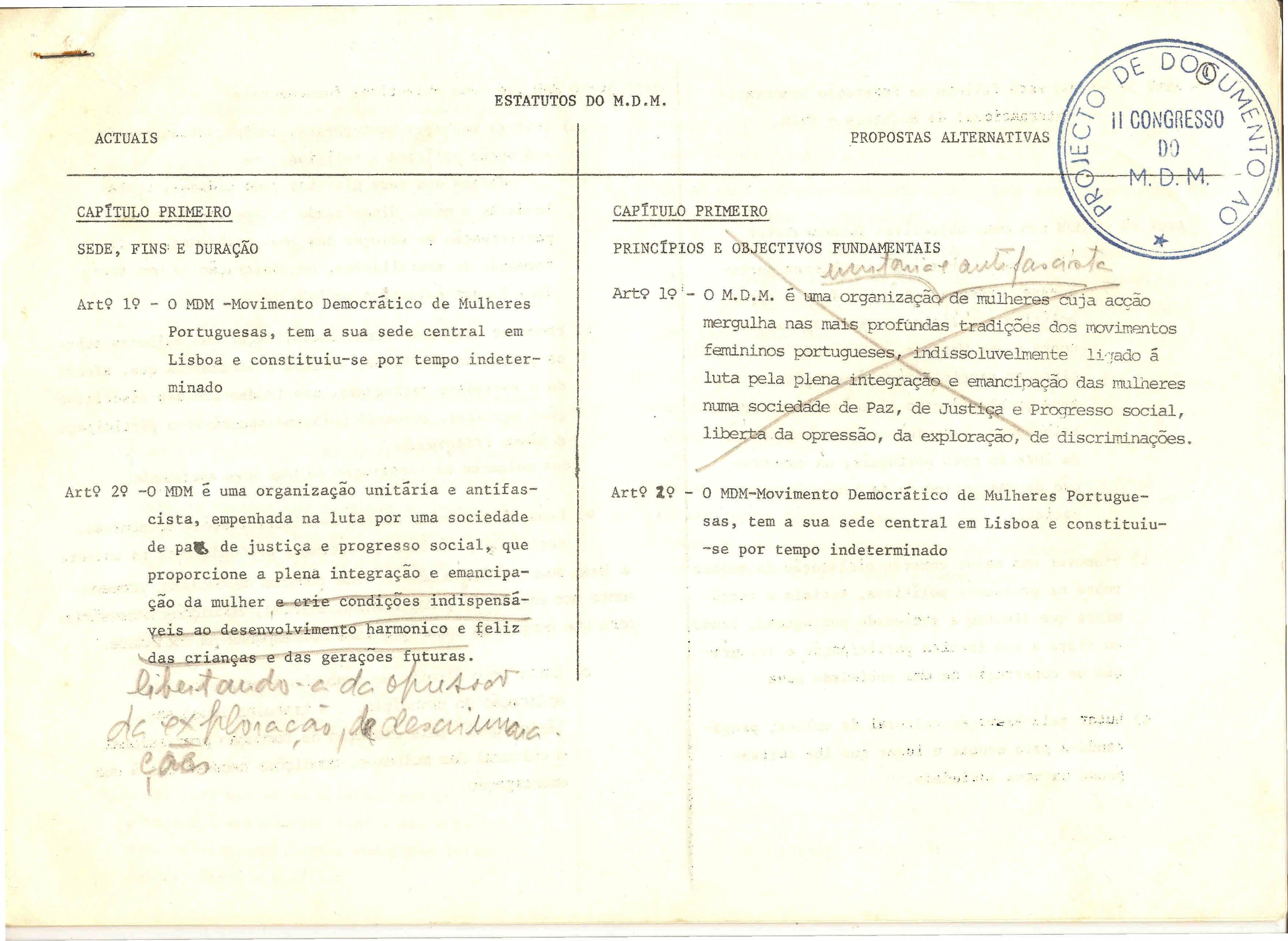 Copy of Estatutos MDM